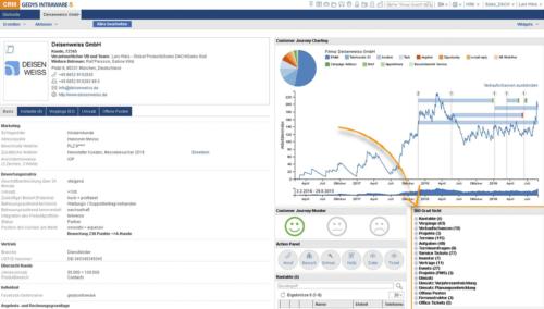 Screenshot: 360-Grad-Sicht auf den Kunden im CRM, GEDYS-IntraWare