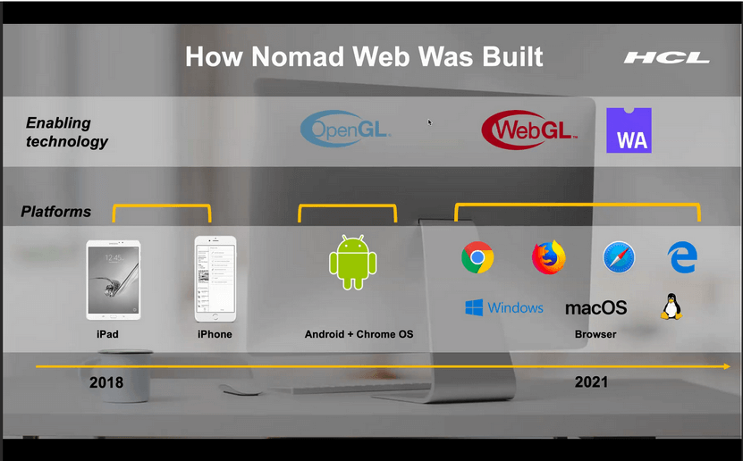 HCL Nomad Web Client kommt mit HCL Domino V12