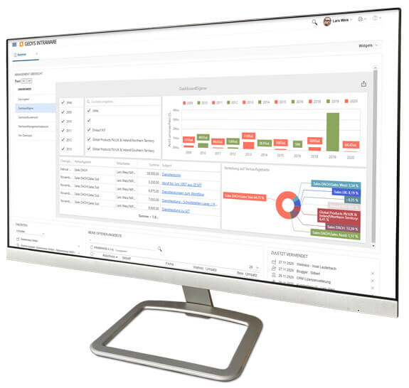 Dashboards und Reports im CRM-Release 8.11 auf Desktop, GEDYS IntraWare