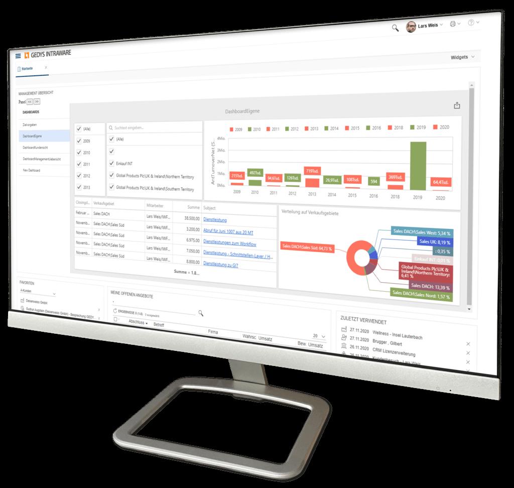 Dashboard im Release 8.11 auf Desktop, GEDYS IntraWare
