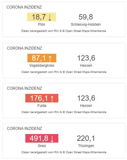 Digital against Corona 2