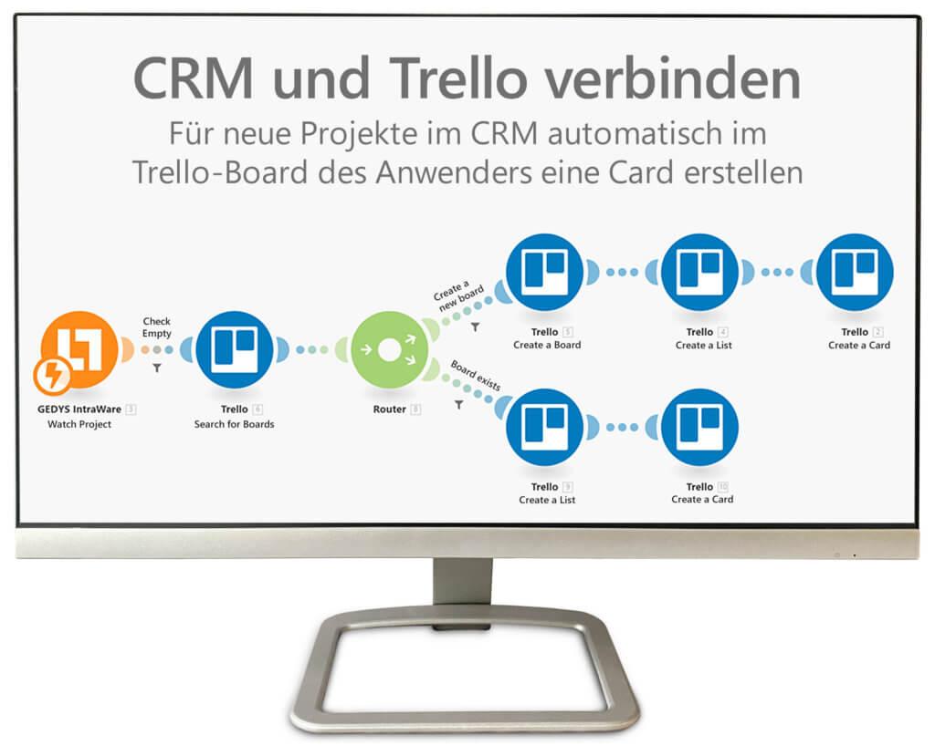 CRM und Collaboration Tools 1
